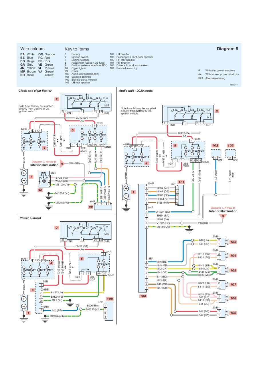 Peugeot 106 wiring diagram pdf peugeot wiring diagram instructions aperu du fichier pdf peugeot206wiringdiagrdf peugeot 106 wiring diagram pdf at vevomusik asfbconference2016 Choice Image