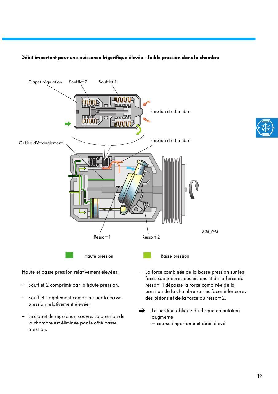 installation climatisation gainable climatisation automobile pdf. Black Bedroom Furniture Sets. Home Design Ideas